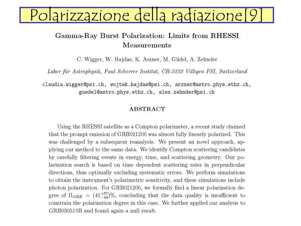 Polarizzazione della radiazione[9]